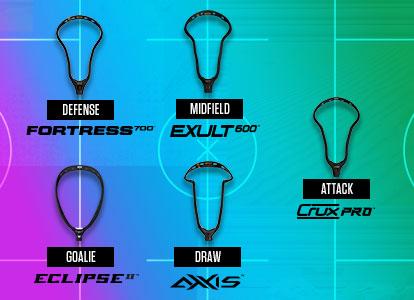 women's lacrosse head position guide